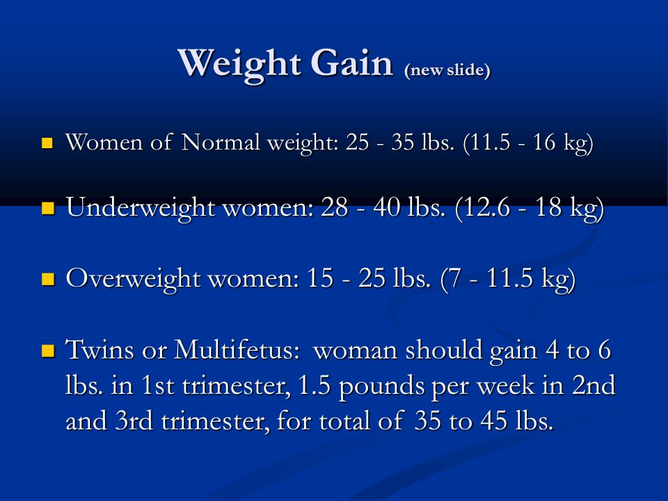 Weight Gain (new slide)