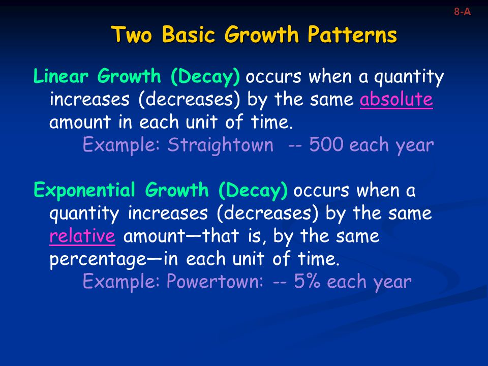 Two Basic Growth Patterns
