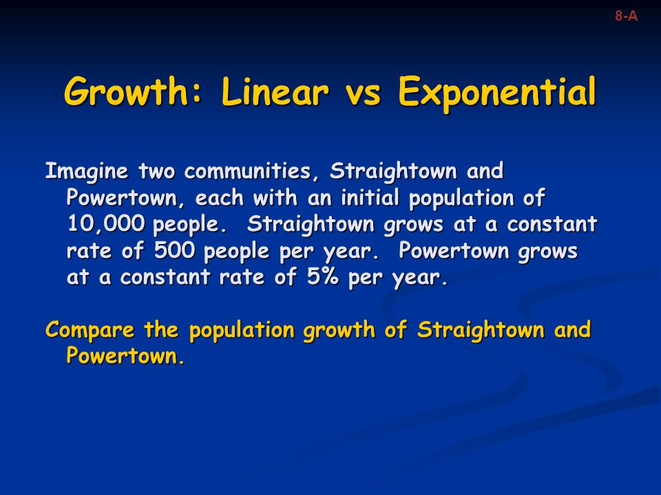 Growth: Linear vs Exponential