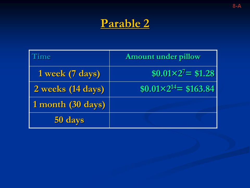 Parable 2 1 week (7 days) $0.01×27= $1.28 2 weeks (14 days)