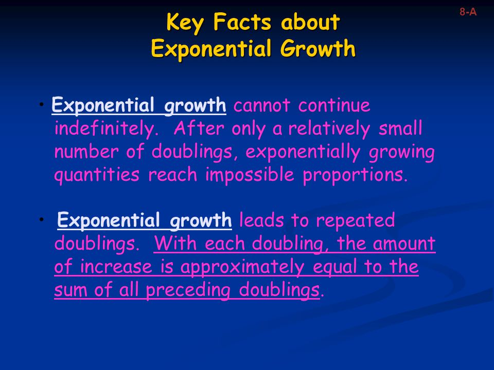 Key Facts about Exponential Growth