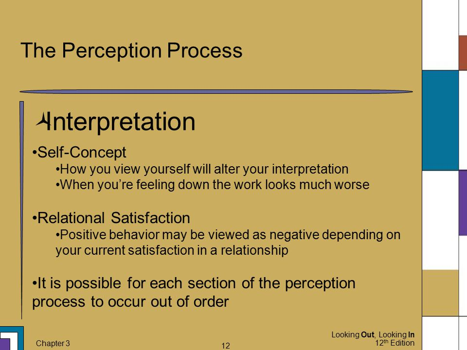 The Perception Process