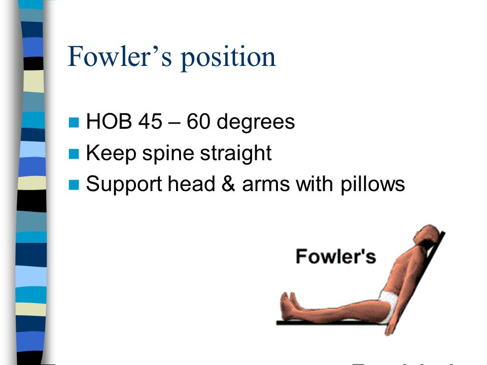 Fowler's position HOB 45 – 60 degrees Keep spine straight