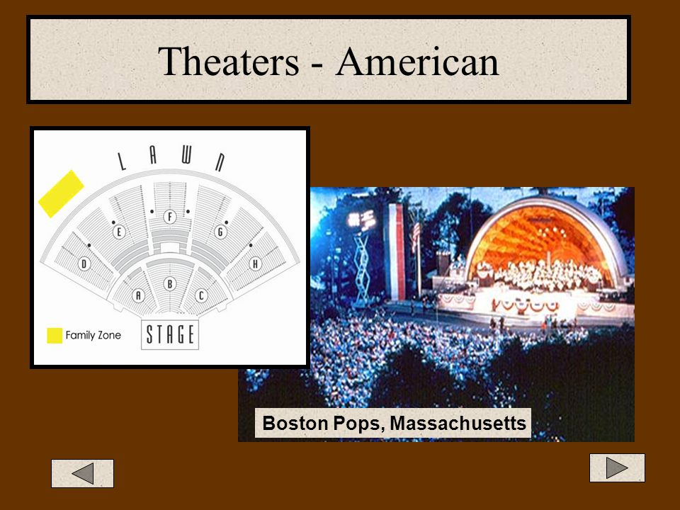 Theaters - American Boston Pops, Massachusetts