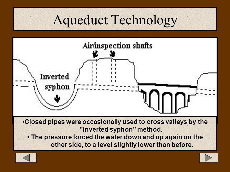 Aqueduct Technology http://aquaduct.hobbysite.info/technology.html. Aqueduct Technology Diagram.