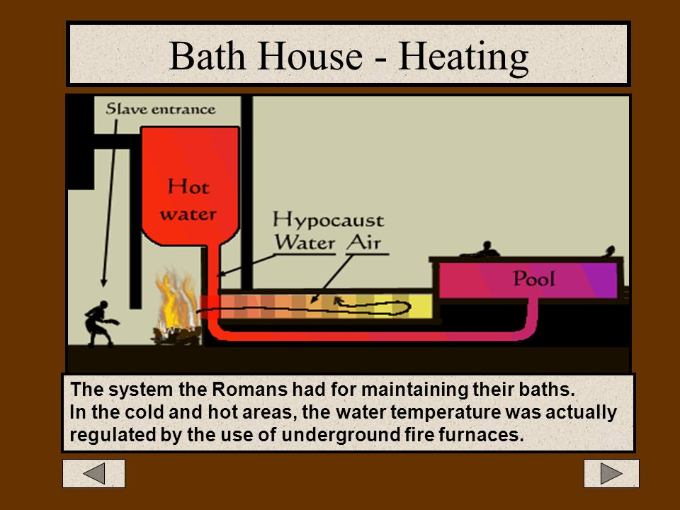 Bath House - Heating The system the Romans had for maintaining their baths.