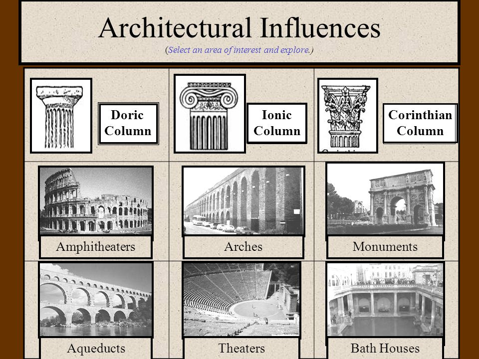 Architectural Influences (Select an area of interest and explore.)