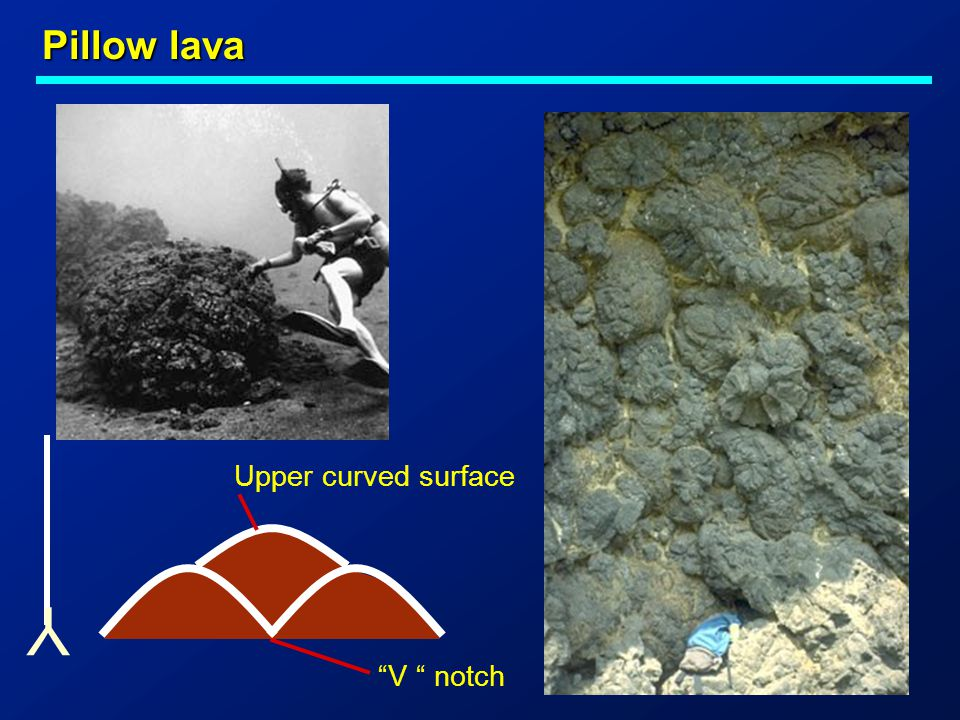 Pillow lava Y Upper curved surface V notch