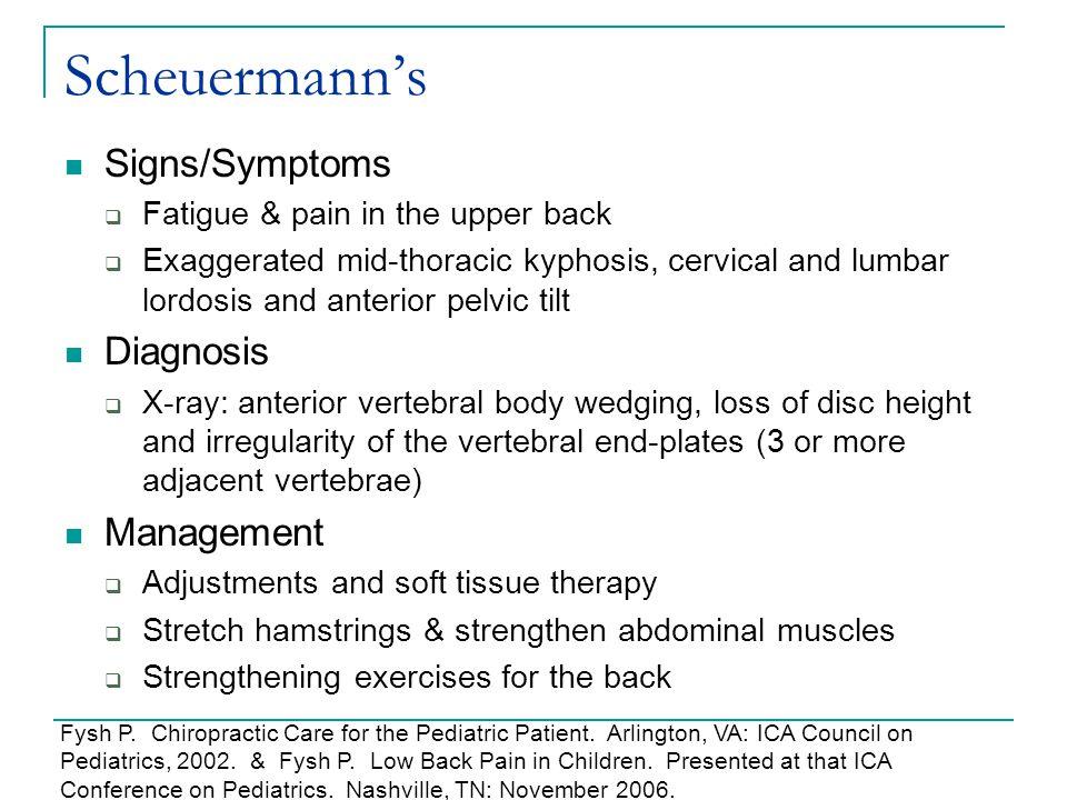 Scheuermann's Signs/Symptoms Diagnosis Management