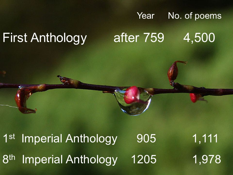 Year No. of poems First Anthology after 759 4,500