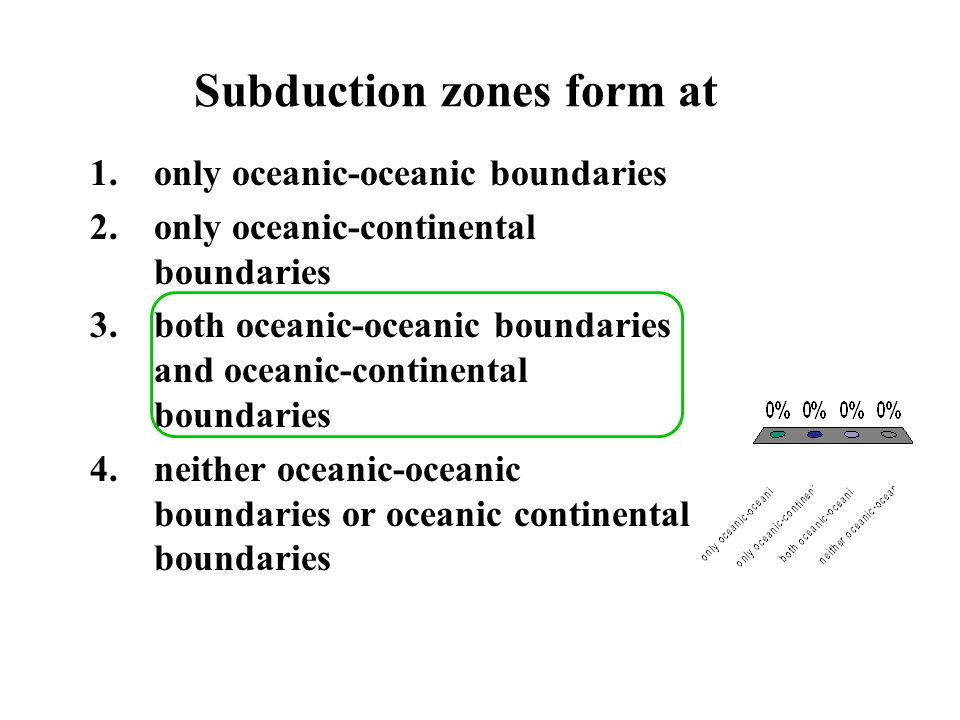 Subduction zones form at