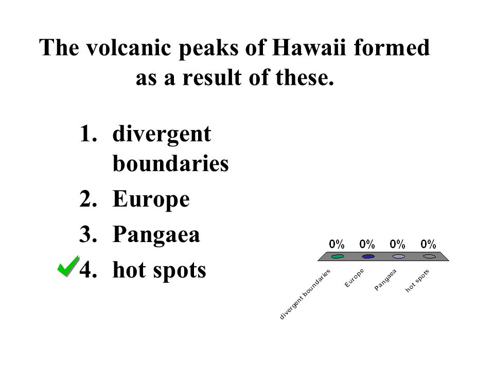The volcanic peaks of Hawaii formed as a result of these.