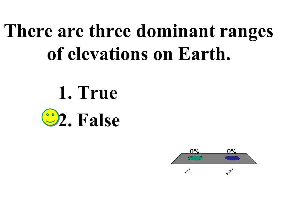 There are three dominant ranges of elevations on Earth.