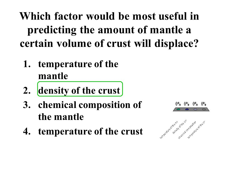 Which factor would be most useful in predicting the amount of mantle a certain volume of crust will displace