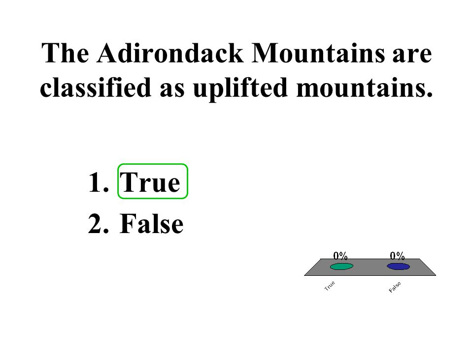 The Adirondack Mountains are classified as uplifted mountains.