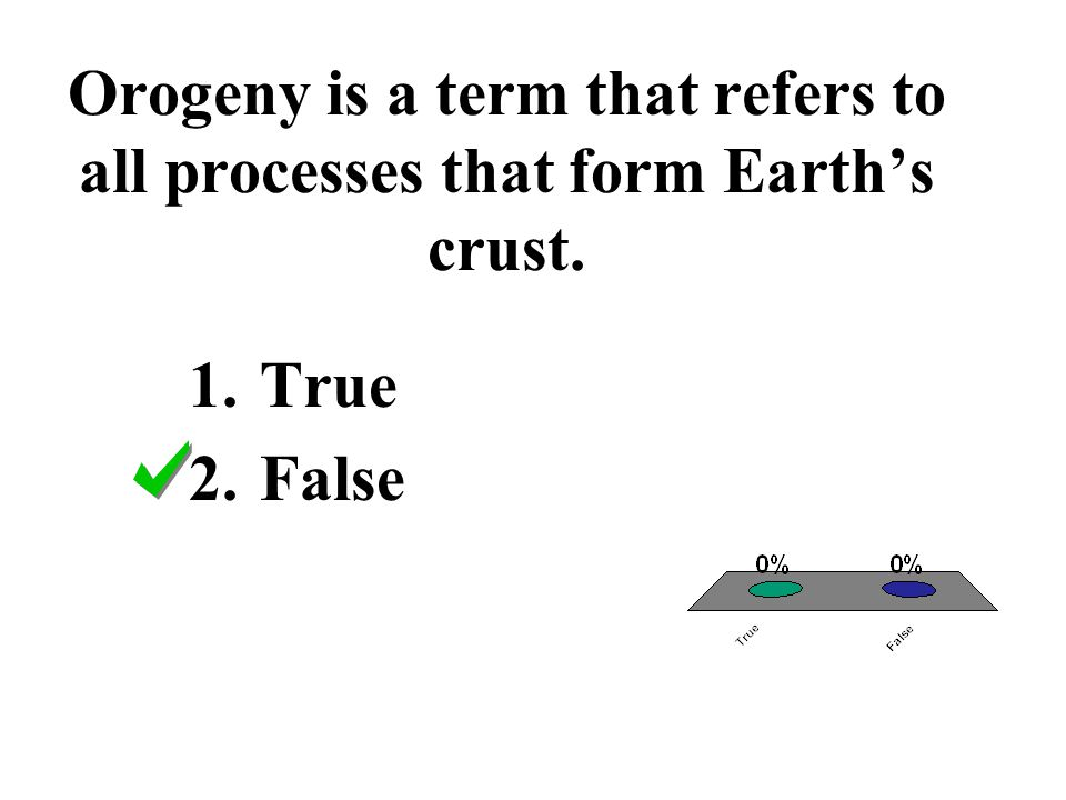 Orogeny is a term that refers to all processes that form Earth's crust.