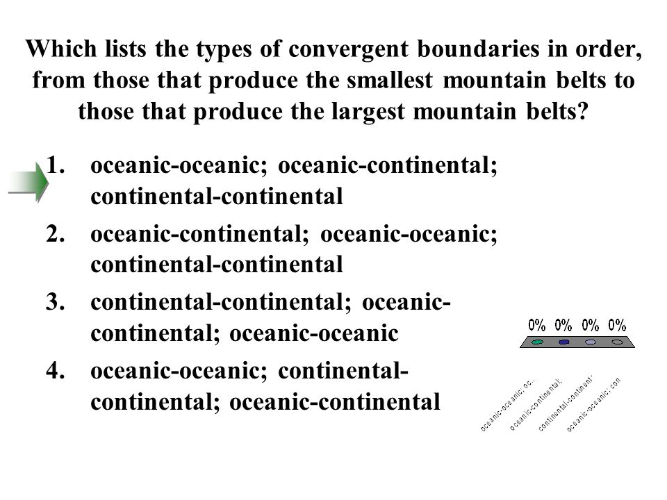 Which lists the types of convergent boundaries in order, from those that produce the smallest mountain belts to those that produce the largest mountain belts
