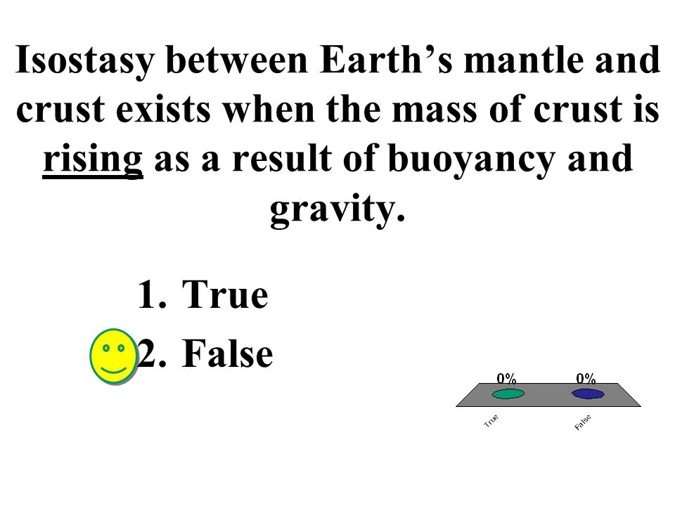 Isostasy between Earth's mantle and crust exists when the mass of crust is rising as a result of buoyancy and gravity.