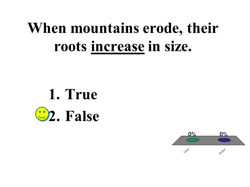 When mountains erode, their roots increase in size.