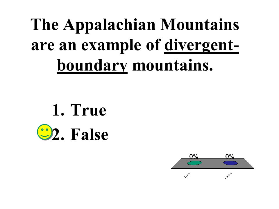 The Appalachian Mountains are an example of divergent-boundary mountains.