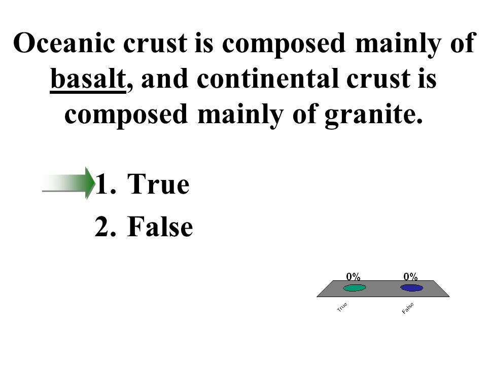 Oceanic crust is composed mainly of basalt, and continental crust is composed mainly of granite.