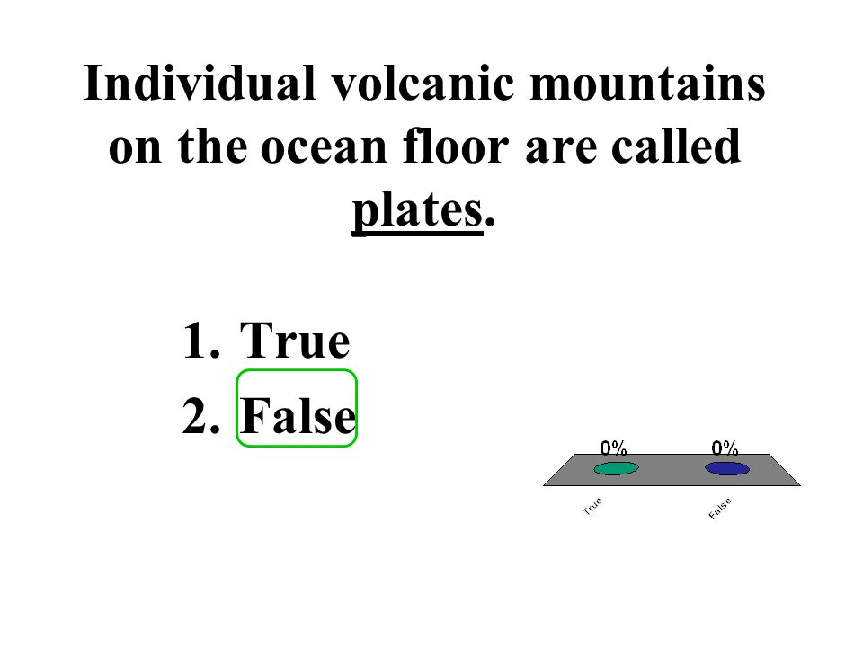 Individual volcanic mountains on the ocean floor are called plates.