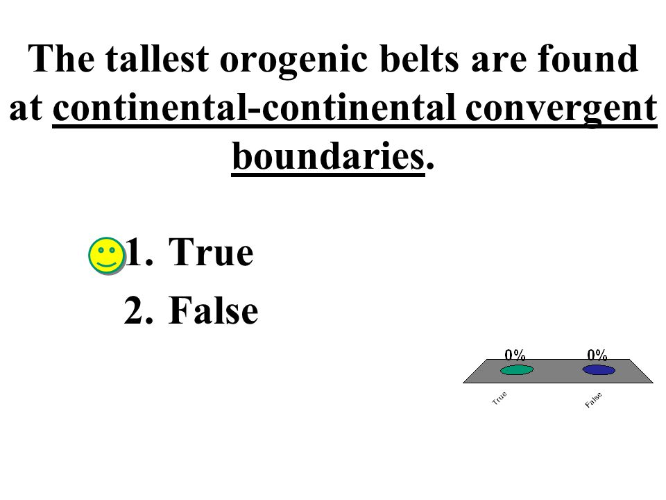 The tallest orogenic belts are found at continental-continental convergent boundaries.