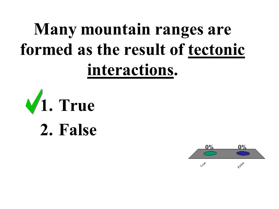 Many mountain ranges are formed as the result of tectonic interactions.