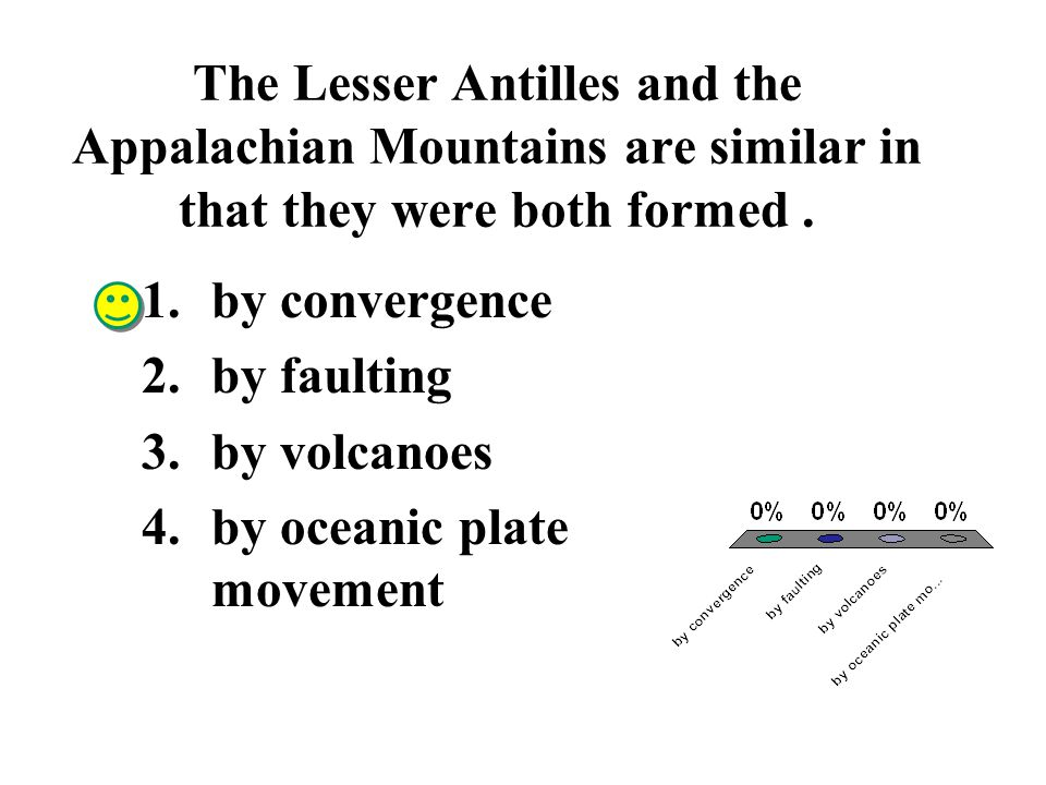 The Lesser Antilles and the Appalachian Mountains are similar in that they were both formed .