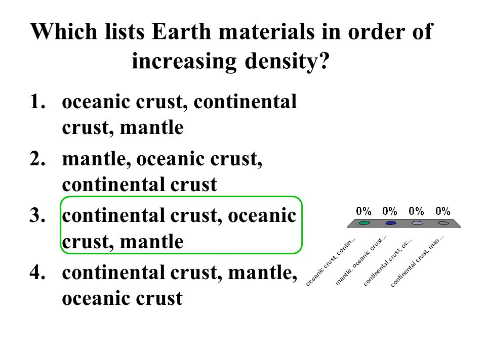 Which lists Earth materials in order of increasing density