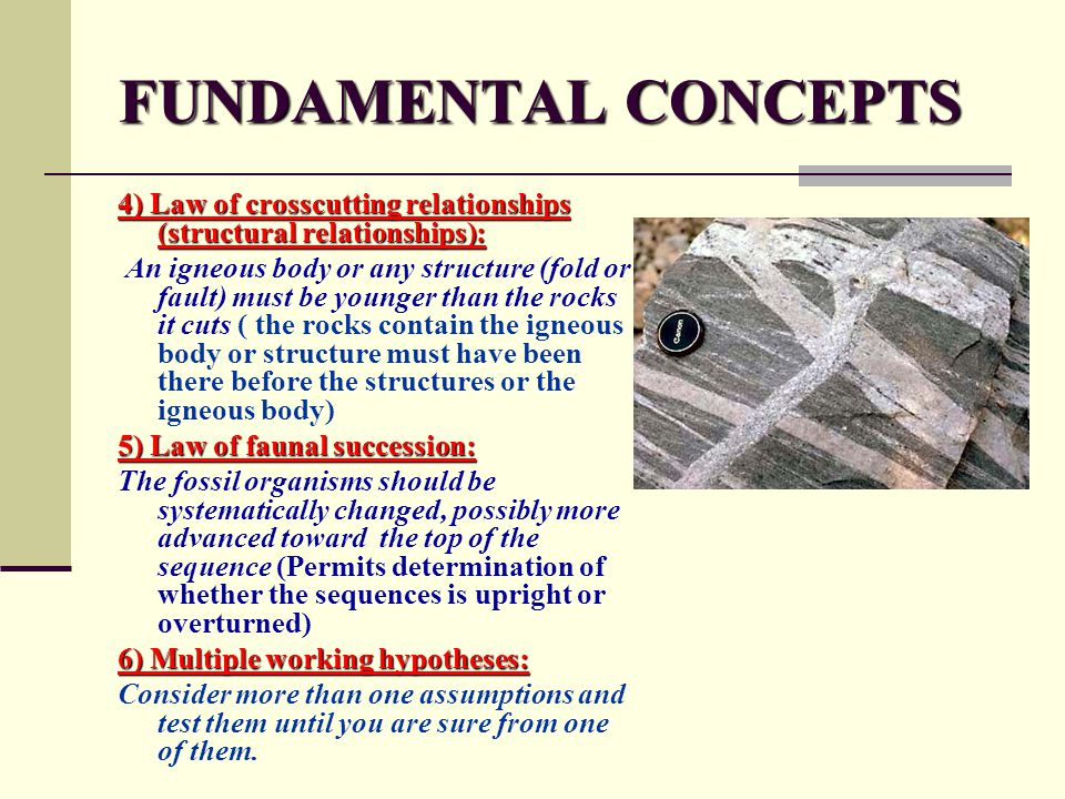 FUNDAMENTAL CONCEPTS 4) Law of crosscutting relationships (structural relationships):