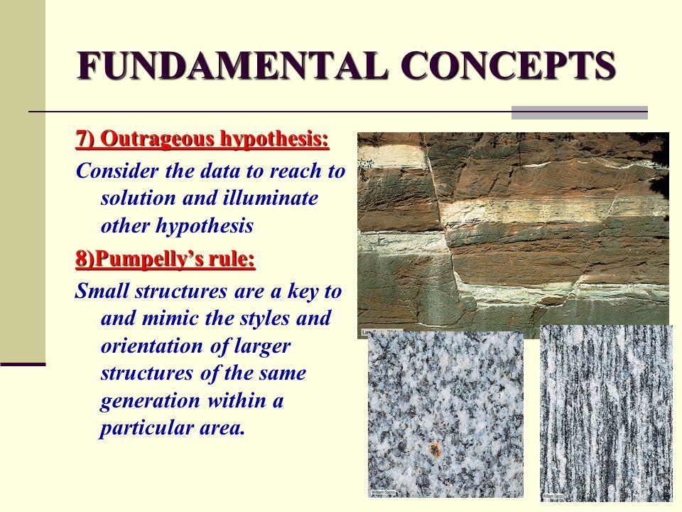 FUNDAMENTAL CONCEPTS 7) Outrageous hypothesis: