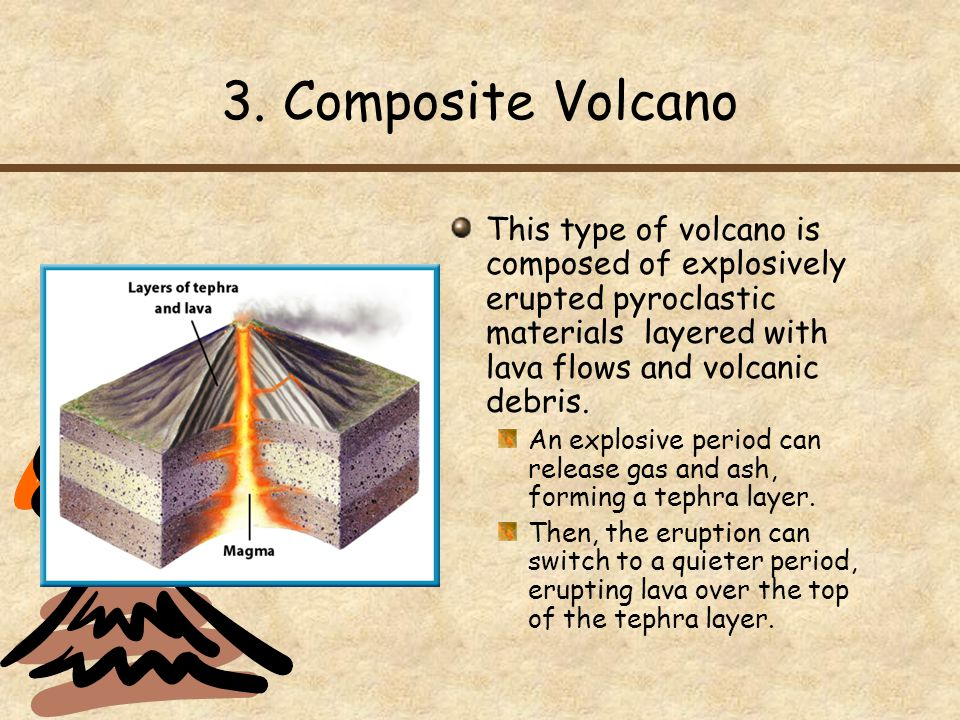 3. Composite Volcano This type of volcano is composed of explosively erupted pyroclastic materials layered with lava flows and volcanic debris.