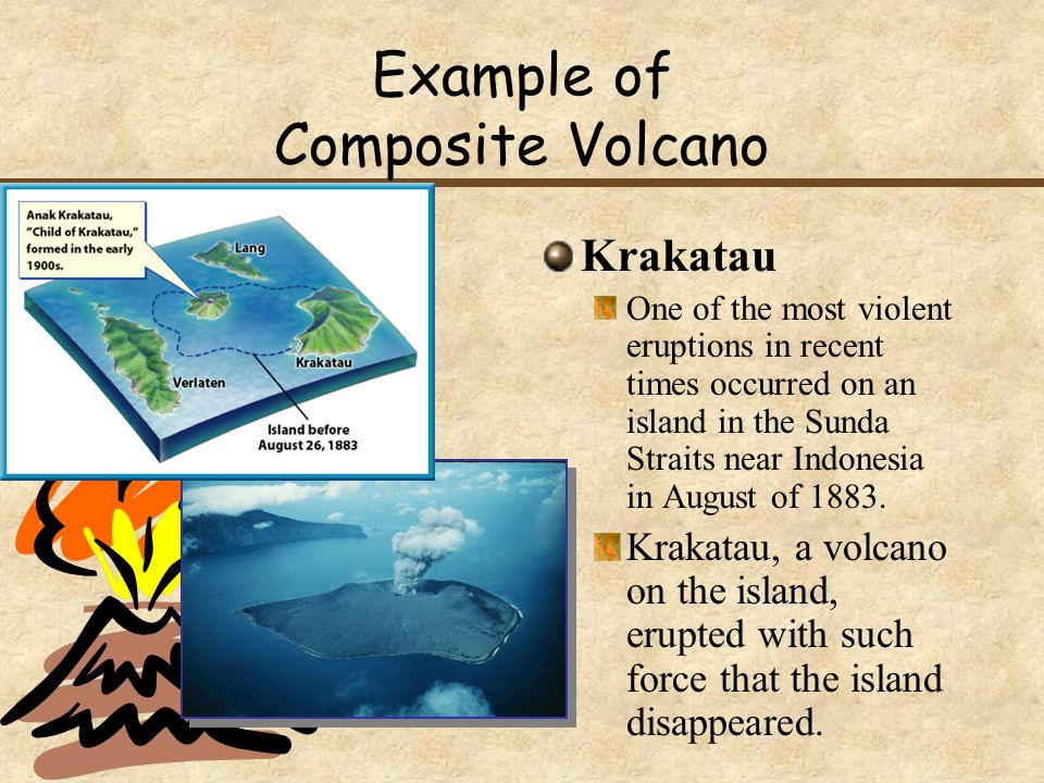 Example of Composite Volcano