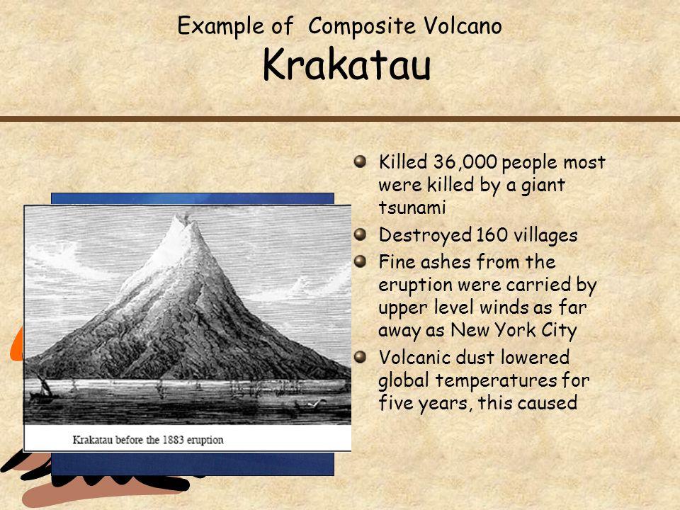 Example of Composite Volcano Krakatau