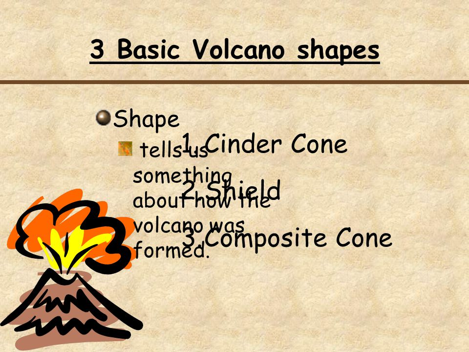 3 Basic Volcano shapes Cinder Cone Shield Composite Cone Shape