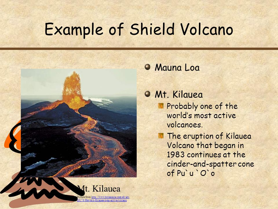 Example of Shield Volcano