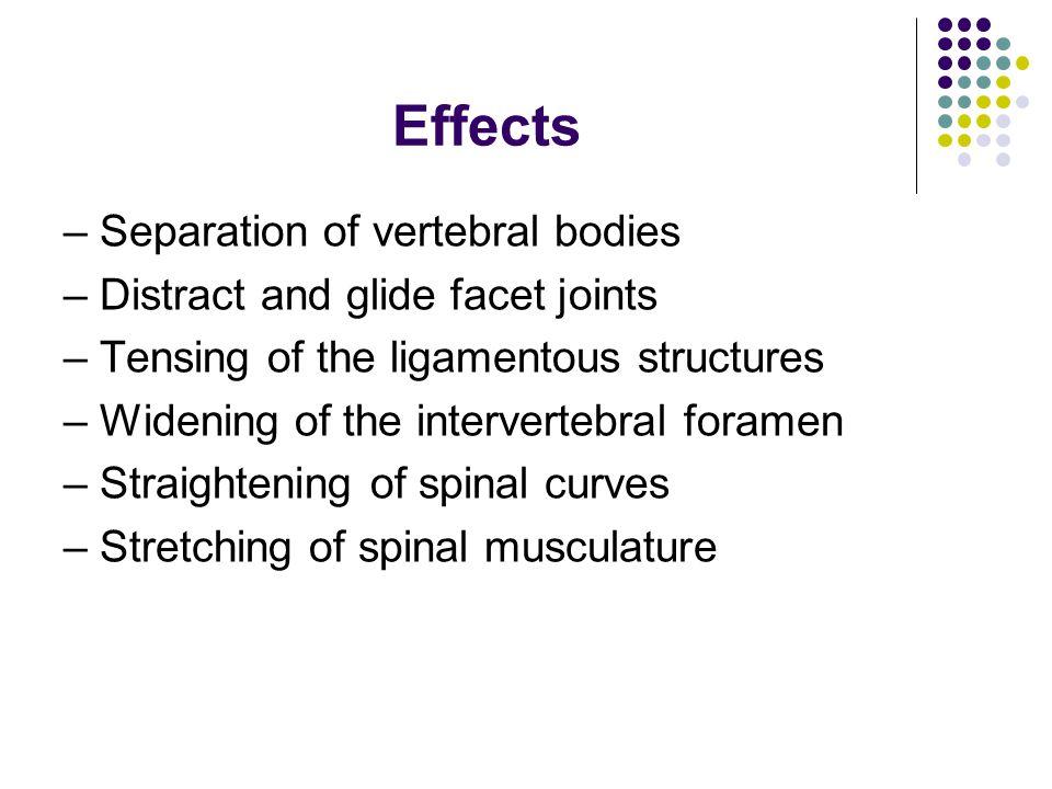 Effects – Separation of vertebral bodies