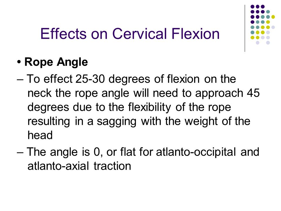 Effects on Cervical Flexion