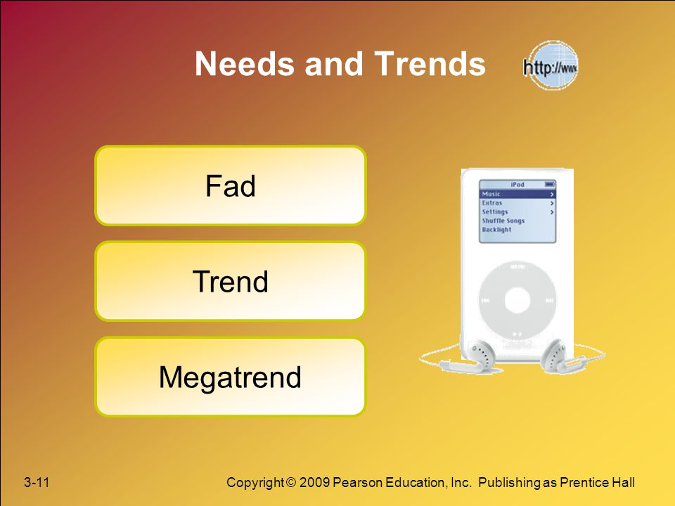 Needs and Trends Fad Trend Megatrend