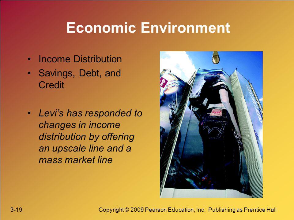 Economic Environment Income Distribution Savings, Debt, and Credit