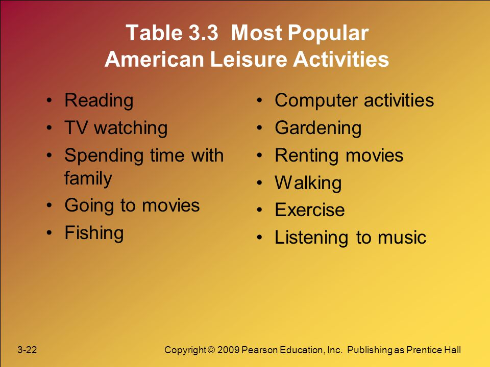 Table 3.3 Most Popular American Leisure Activities
