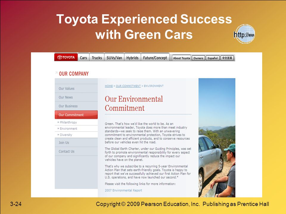 Toyota Experienced Success with Green Cars
