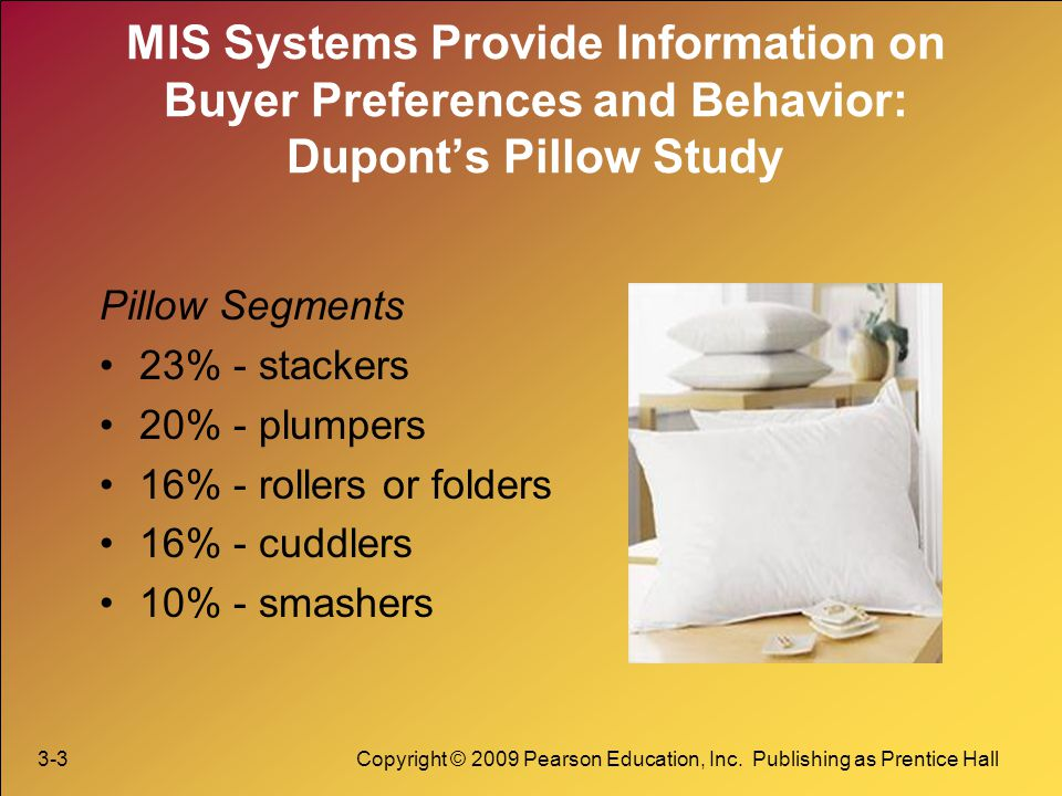 MIS Systems Provide Information on Buyer Preferences and Behavior: Dupont's Pillow Study