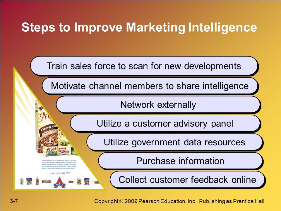 Steps to Improve Marketing Intelligence