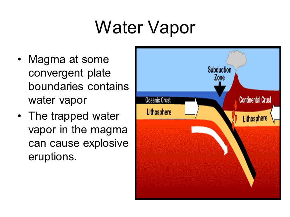 Water Vapor Magma at some convergent plate boundaries contains water vapor.
