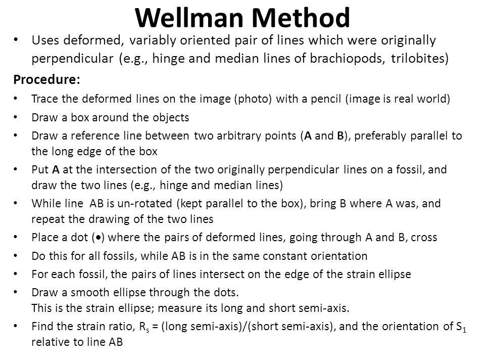 Wellman Method