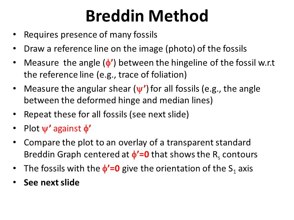 Breddin Method Requires presence of many fossils