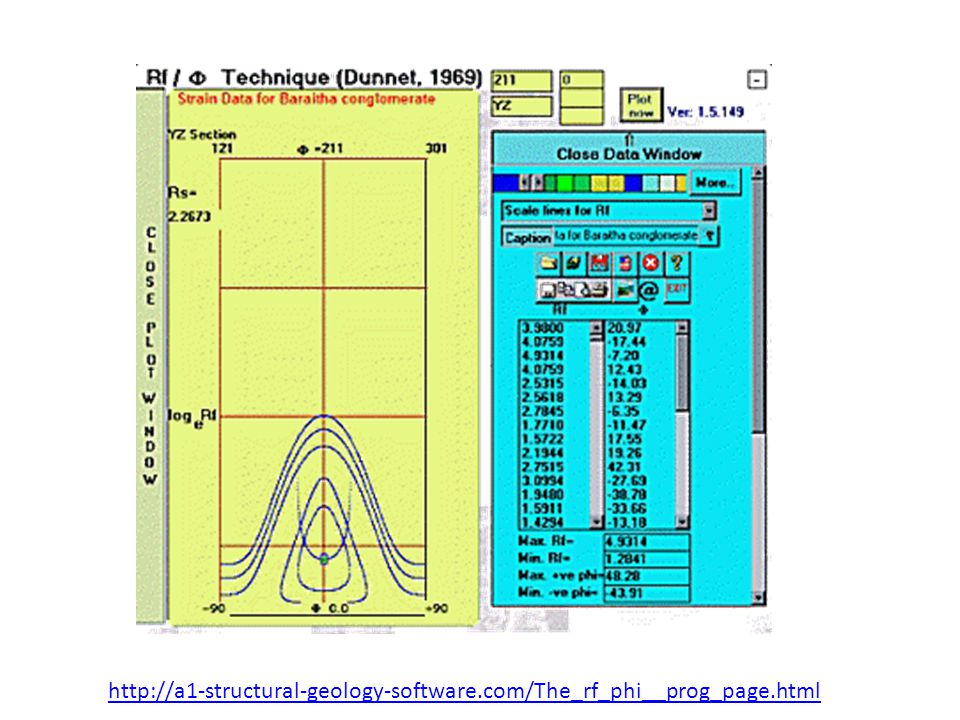 http://a1-structural-geology-software.com/The_rf_phi__prog_page.html