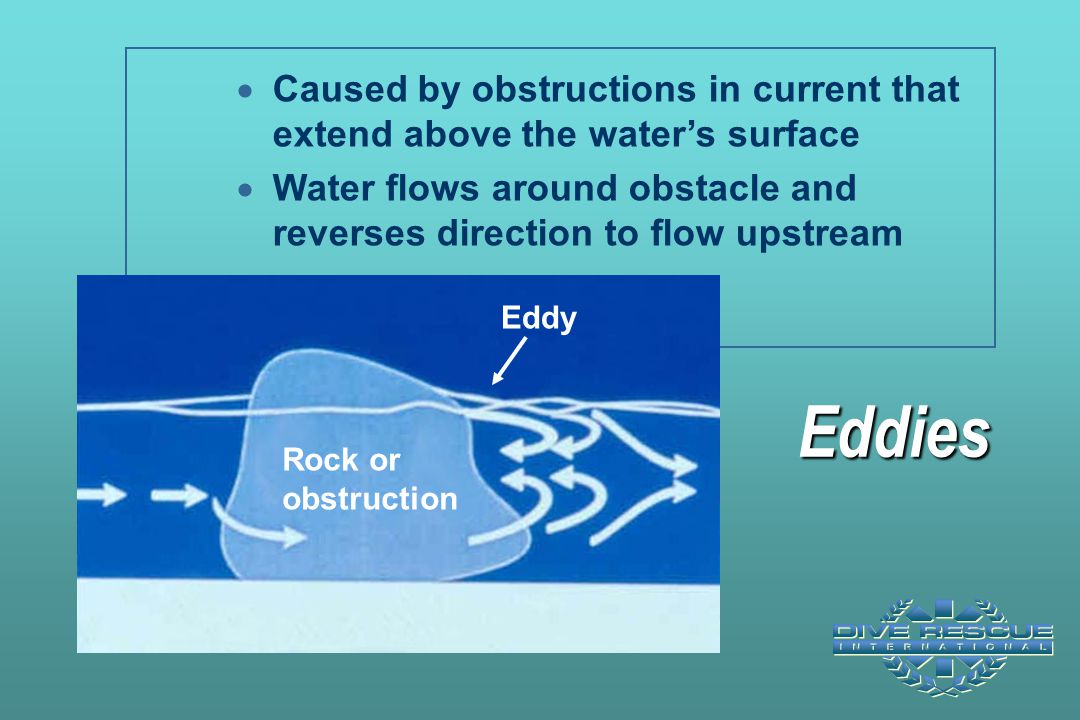 Caused by obstructions in current that extend above the water's surface